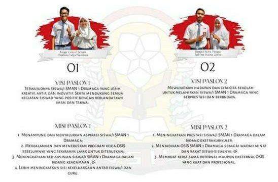Pemilihan Umum Ketua Osis dan Wakil Ketua Osis Periode 2019/2020